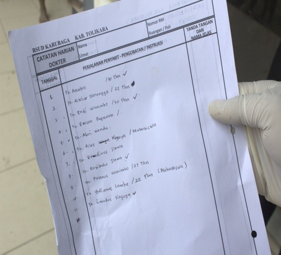 List of injured tolikara victims (photo: JPIC/WPM)
